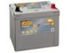 Аккумулятор CENTRA Futura CA654 65Ah 580A R 230*173*222