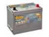 Аккумулятор CENTRA Futura CA754 75Ah 630A R 270*173*222